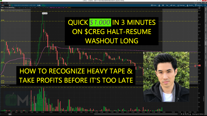 Madaz Money Learn To Day Trade Stocks Penny Stocks And